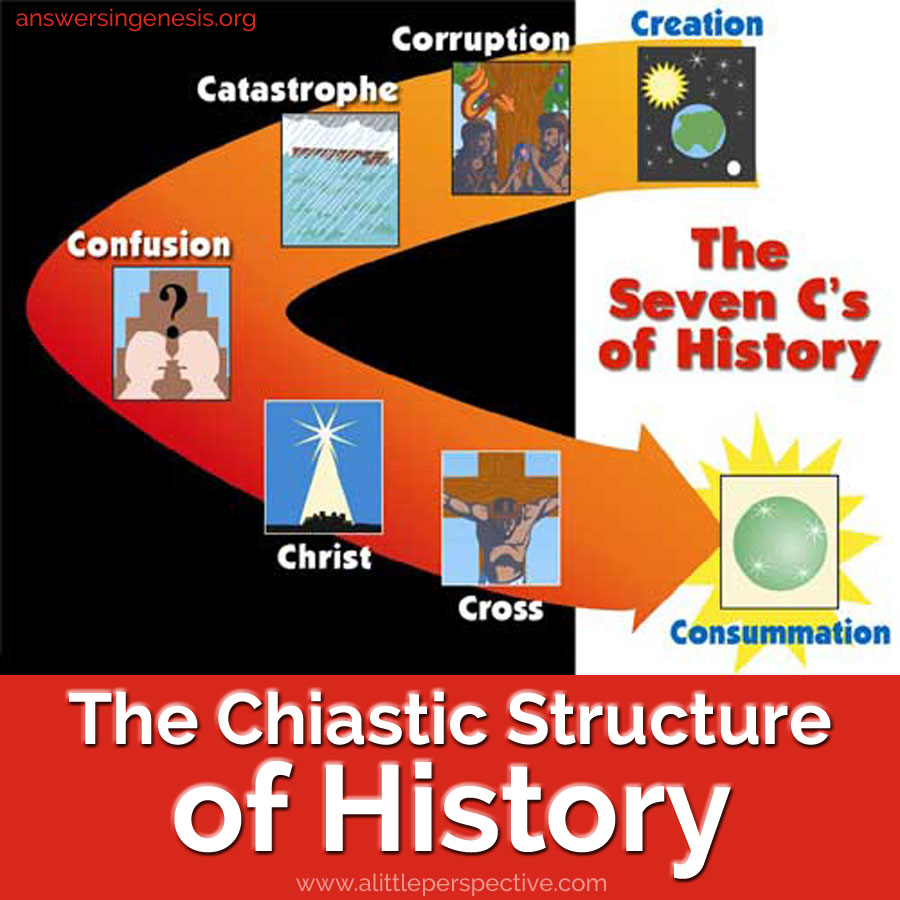 the chiastic structure of history | a little perspective